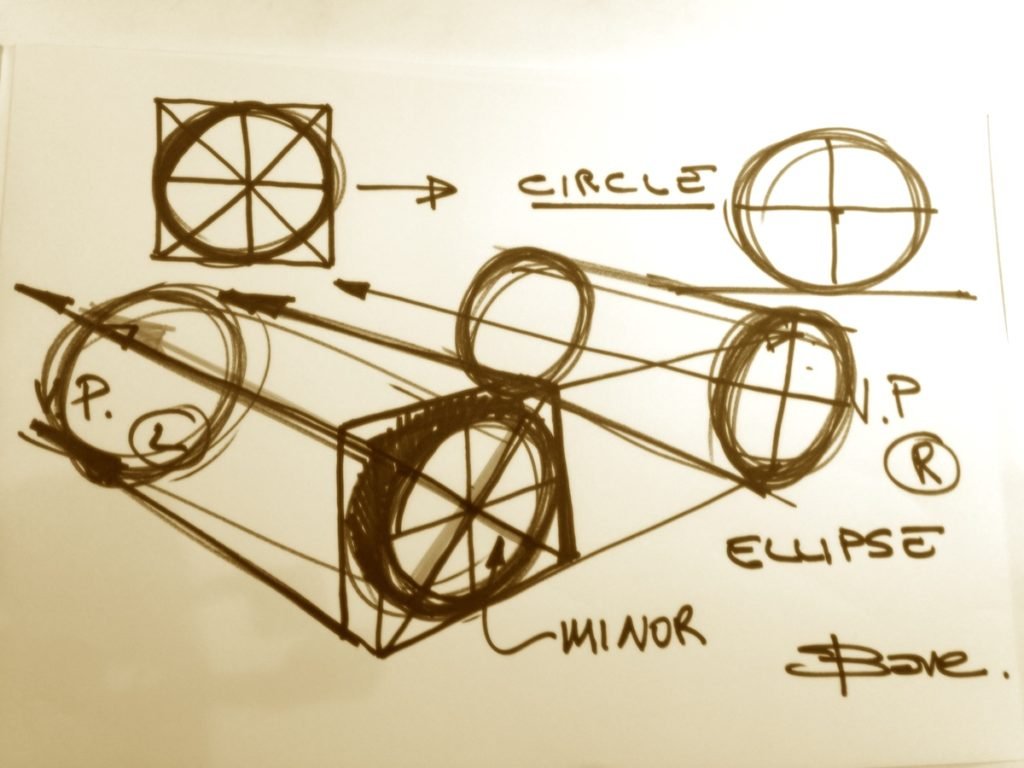 How to Draw Wheels Car Sketches – www.lucianobove.com